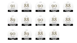 DB Bousquet CabSauv Ratings 300x167 - Domaine Bousquet, Cabernet Sauvignon