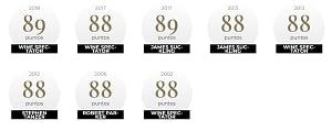 DB ChardonnayRatings 300x119 - Domaine Bousquet, Chardonnay 2020