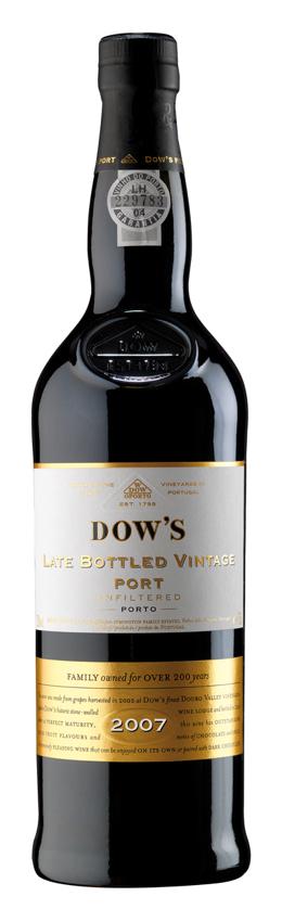 Dow's LBV